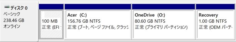 ACER swift3 SF314-57-F58U/SのSSD、M.2の実際の容量はこちら。