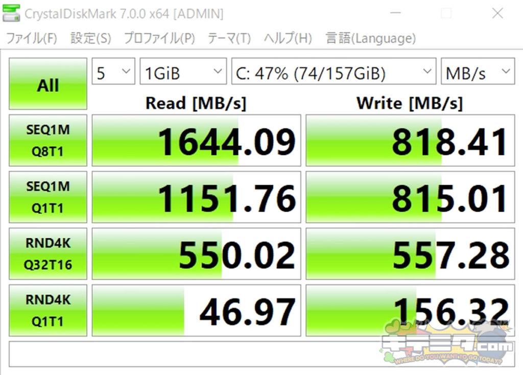 SK HYNIX 256 GB M.2 SSD  HFS256GD9TNG-8310A BA R-REM-HNX-BC501M280S をCrystal Disk Markで計測してみました。ベンチマークはこちらのとおり